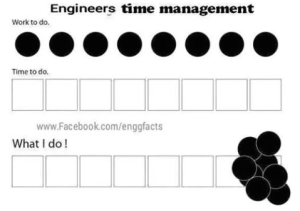 Engineers time management