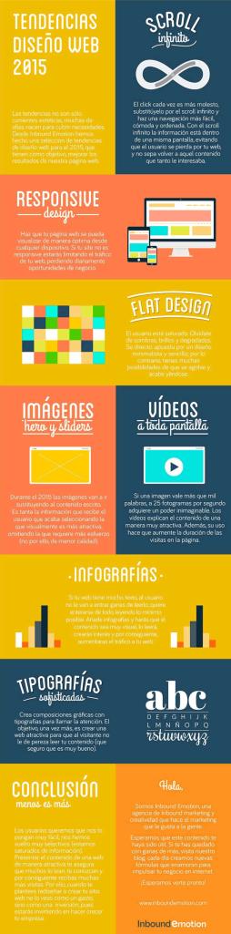 tendencias-diseno-web-2015-infografia